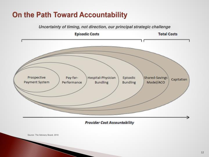 On the Path Toward Accountability