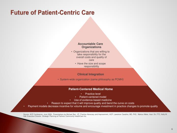 Future of Patient-Centric Care