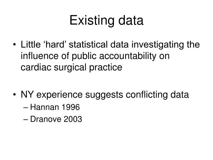 Existing data