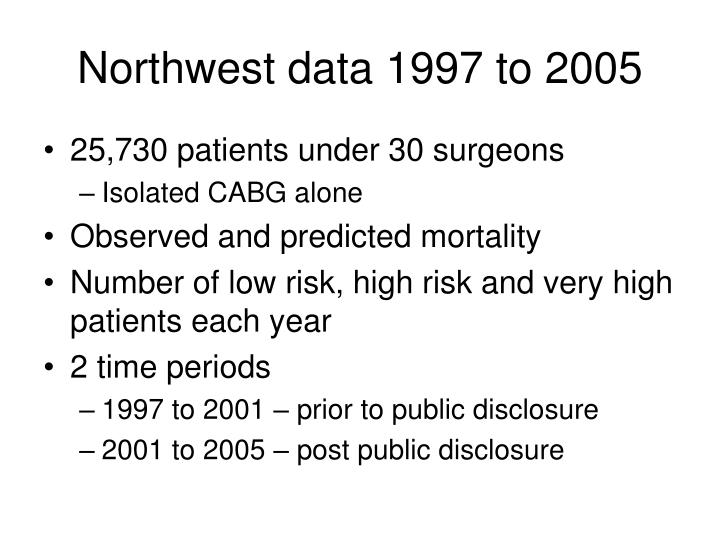 Northwest data 1997 to 2005