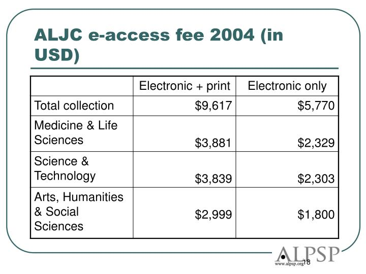 ALJC e-access fee 2004 (in USD)