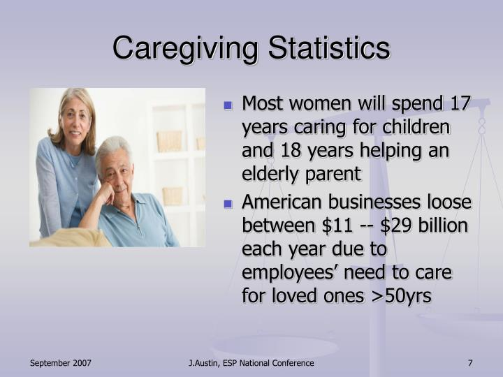 Caregiving Statistics