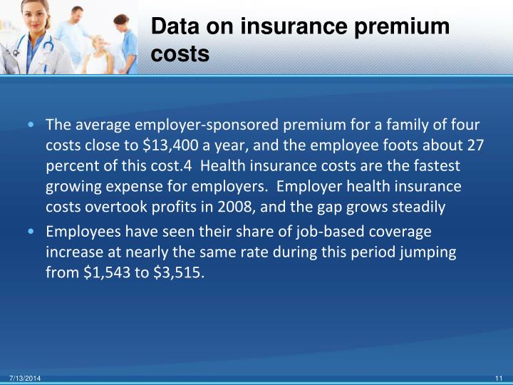 Data on insurance premium costs