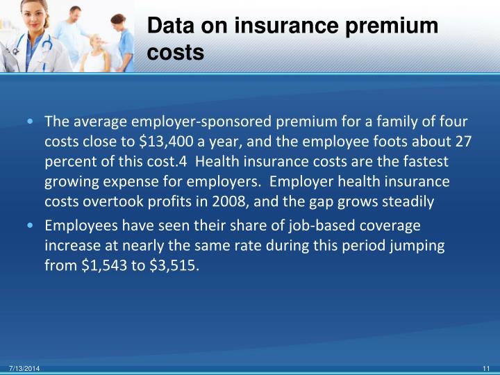 Data on insurance premium costs