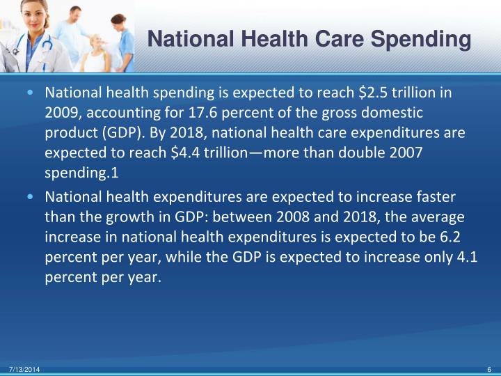 National Health Care Spending