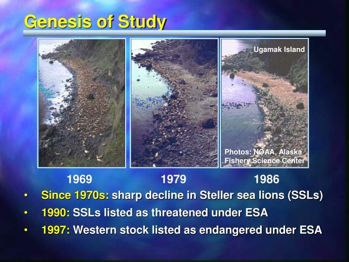 Genesis of Study