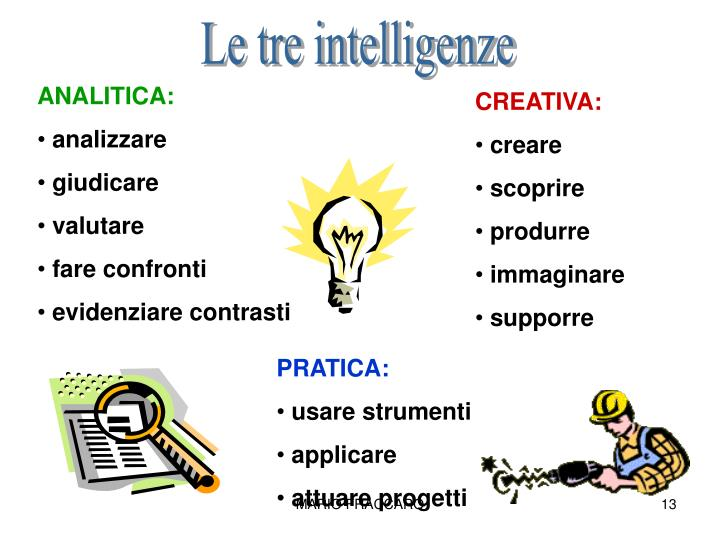 Le tre intelligenze