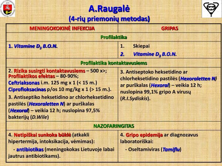 A.Raugalė