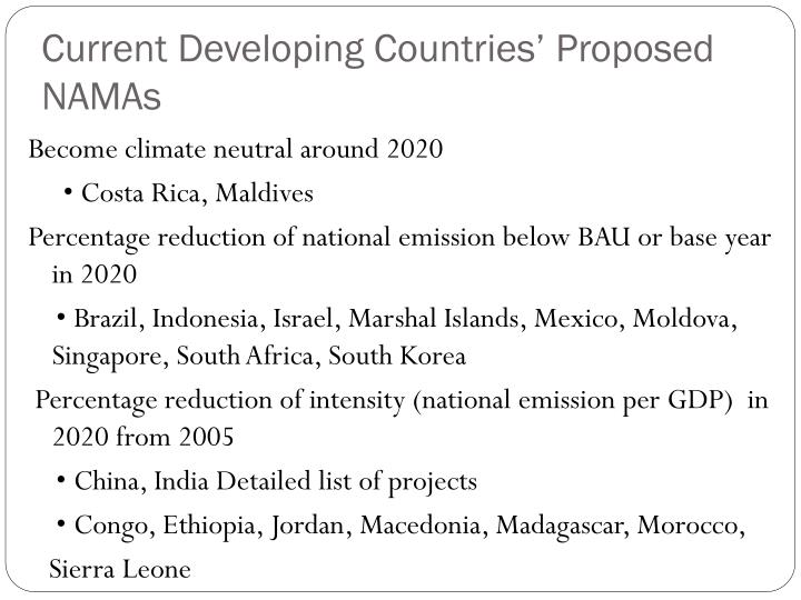 Current Developing Countries' Proposed NAMAs