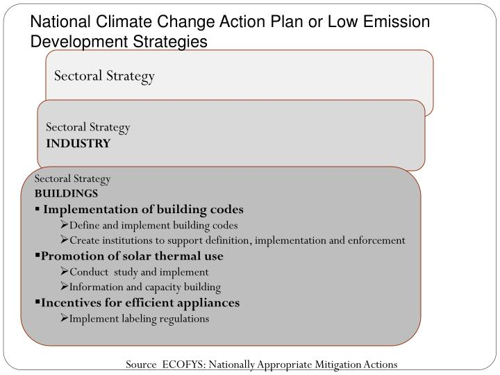 National Climate Change Action Plan or Low Emission Development Strategies