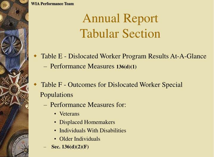 Table E - Dislocated Worker Program Results At-A-Glance