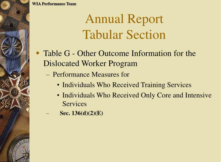 Table G - Other Outcome Information for the Dislocated Worker Program