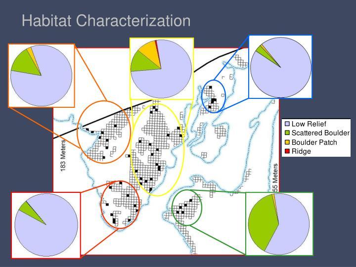 Habitat Characterization