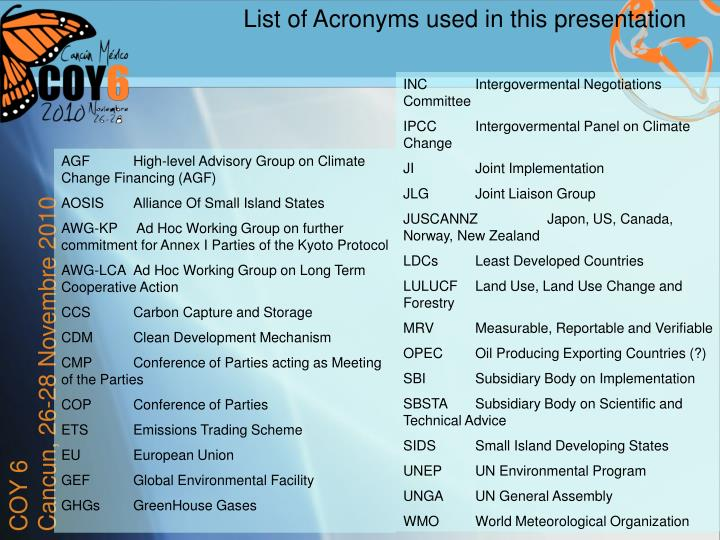 List of Acronyms used in this presentation