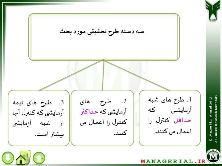 سه دسته طرح تحقیقی مورد بحث