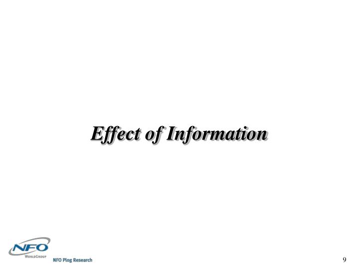 Effect of Information