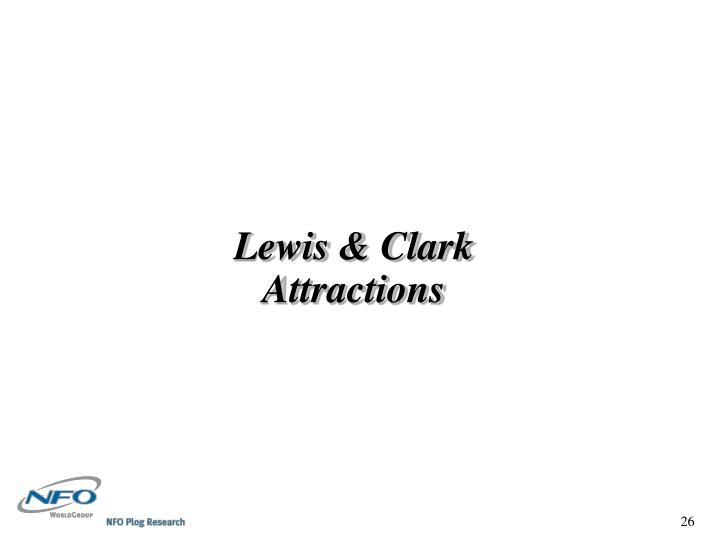 Lewis & Clark Attractions