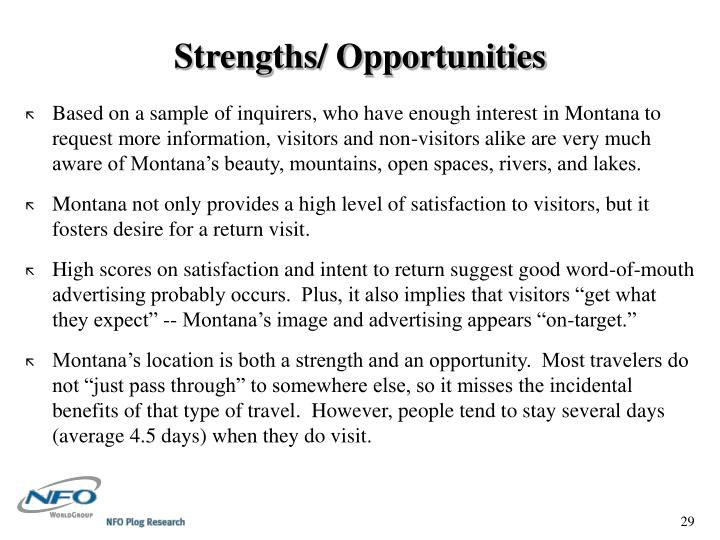 Strengths/ Opportunities