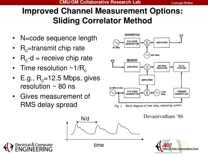 Improved Channel Measurement Options: