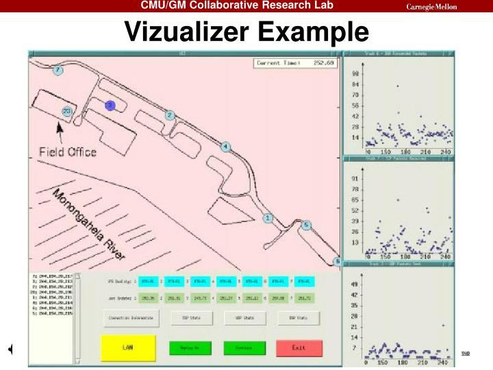 Vizualizer Example