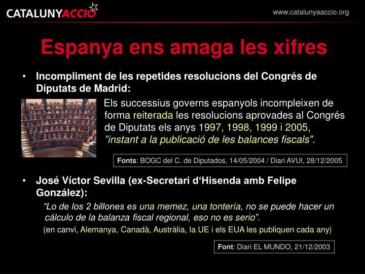 Espanya ens amaga les xifres