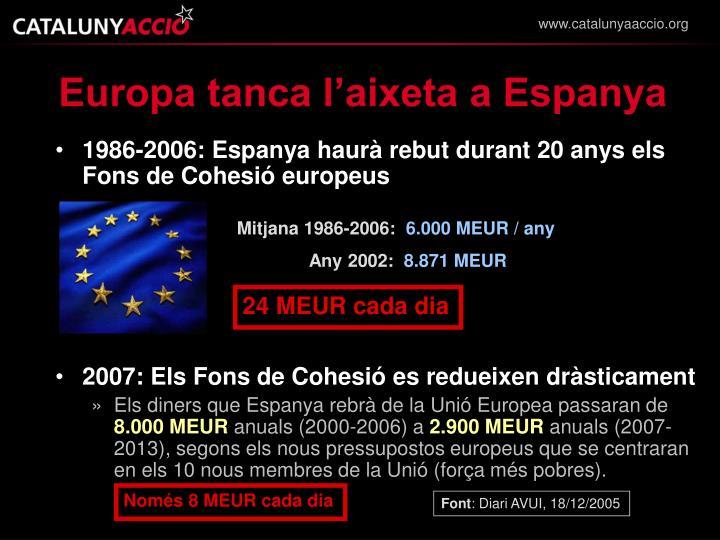 Europa tanca l'aixeta a Espanya