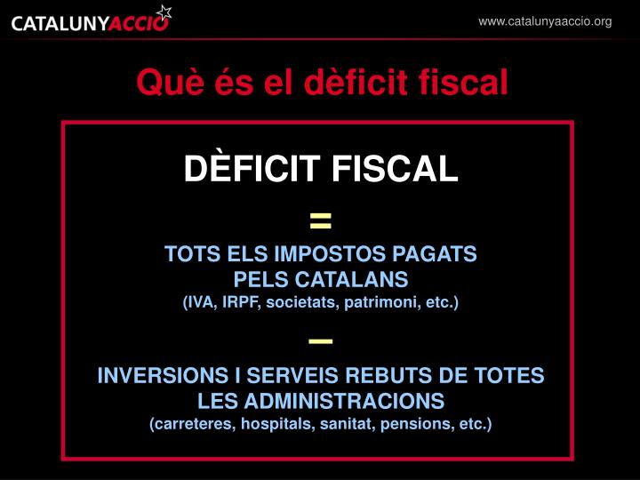 Què és el dèficit fiscal