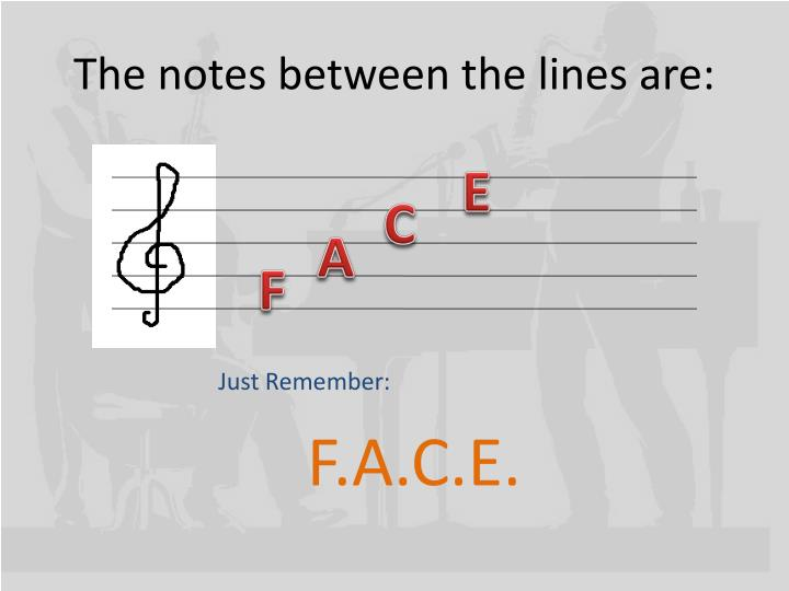 The notes between the lines are: