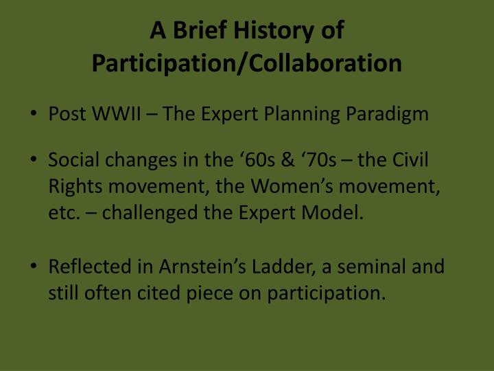A Brief History of Participation/Collaboration