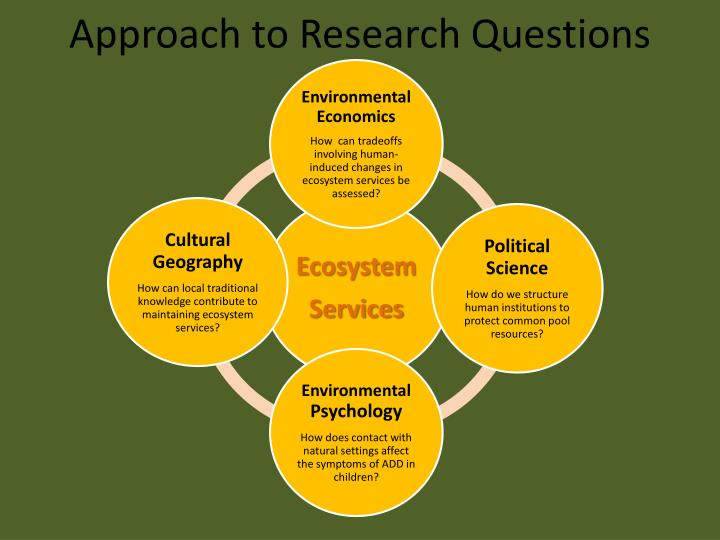 Approach to Research Questions