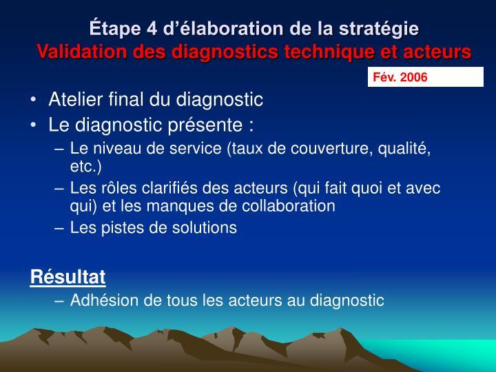 Étape 4 d'élaboration de la stratégie
