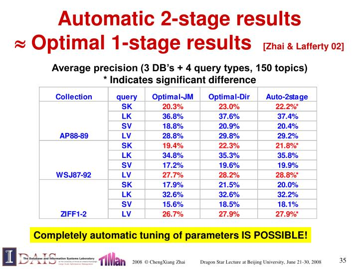 Automatic 2-stage results
