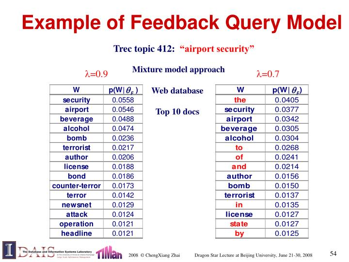 Example of Feedback Query Model