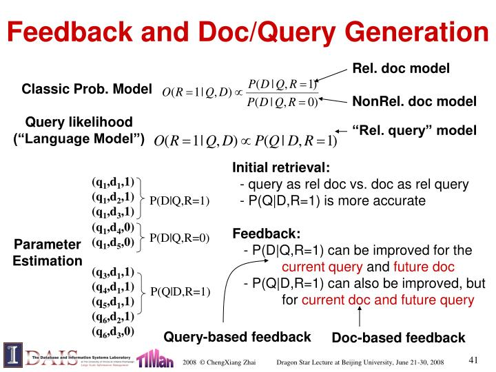 Feedback and Doc/Query Generation