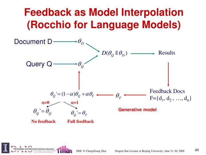 Feedback as Model Interpolation
