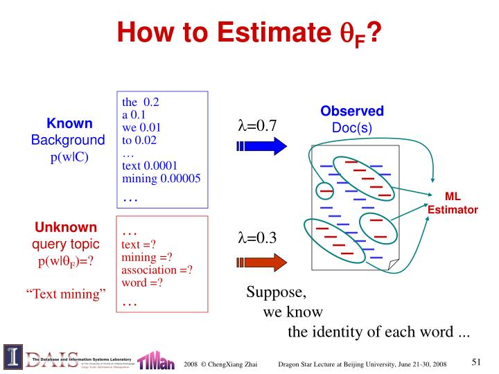 How to Estimate