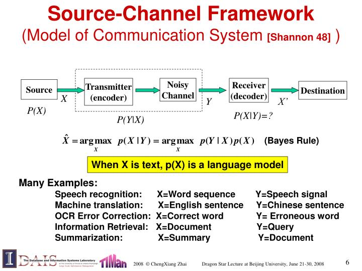 Source-Channel Framework