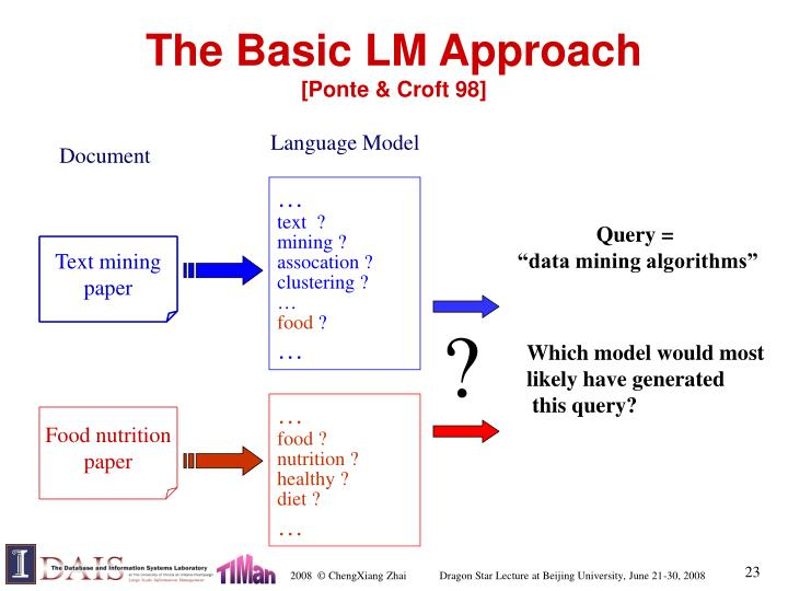 The Basic LM Approach