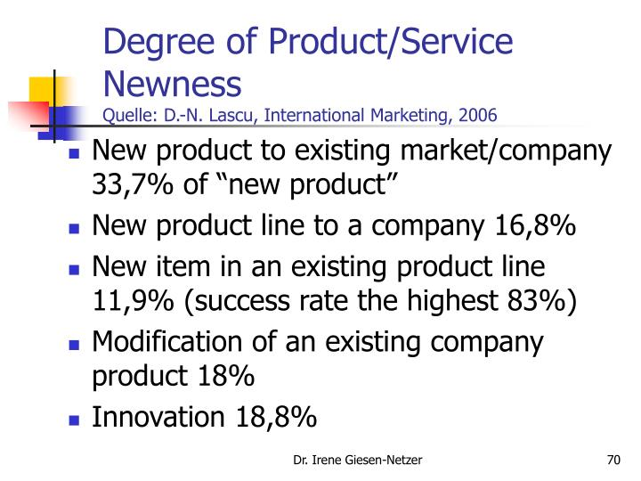 Degree of Product/Service Newness
