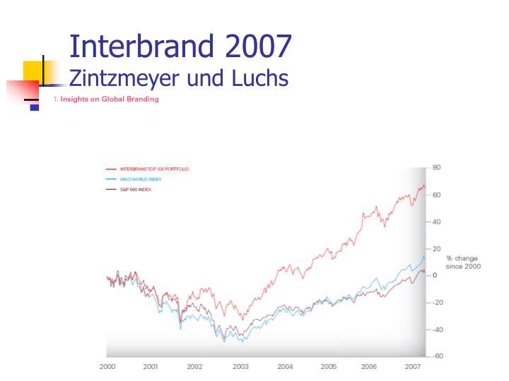 Interbrand 2007