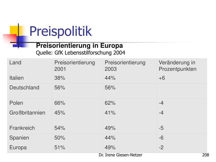 Preispolitik
