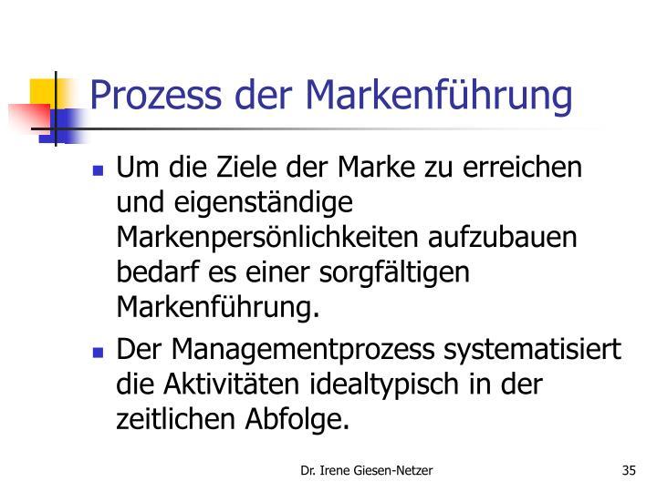 Prozess der Markenf