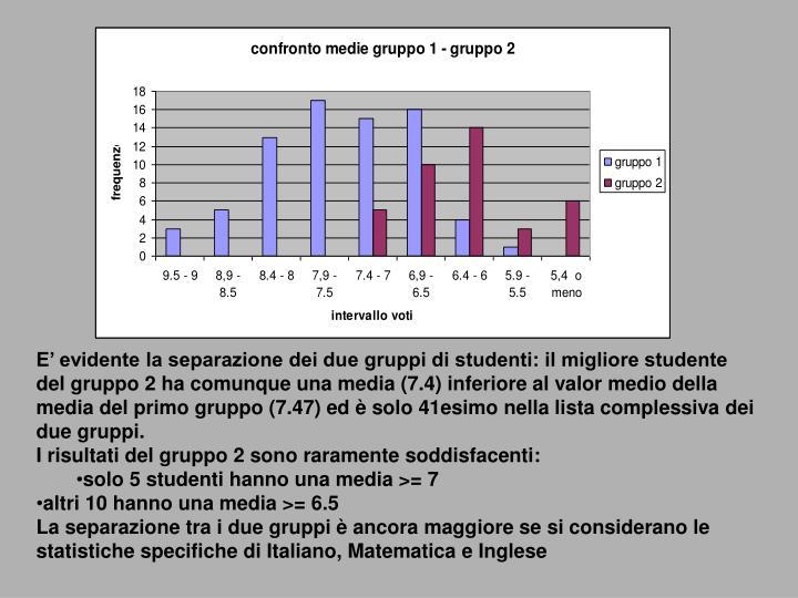 E' evidente la separazione dei due gruppi di studenti: il migliore studente del gruppo 2 ha comunque una media (7.4) inferiore al valor medio della media del primo gruppo (7.47) ed è solo 41esimo nella lista complessiva dei due gruppi.