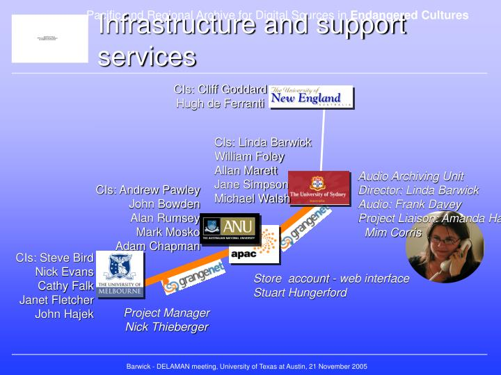 Infrastructure and support services