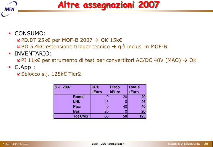 Altre assegnazioni 2007