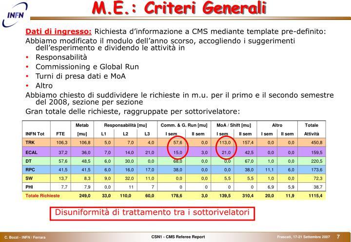 M.E.: Criteri Generali