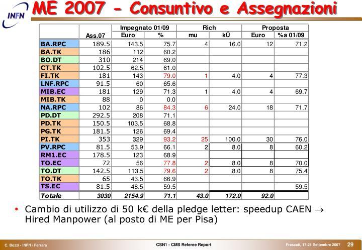 ME 2007 - Consuntivo e Assegnazioni