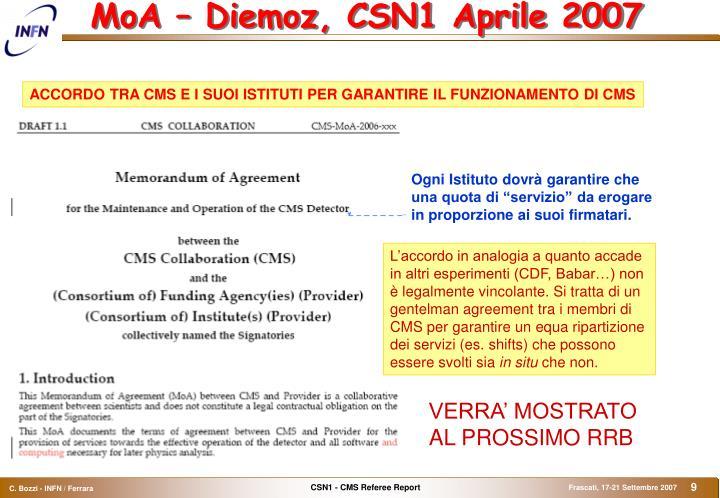 MoA – Diemoz, CSN1 Aprile 2007