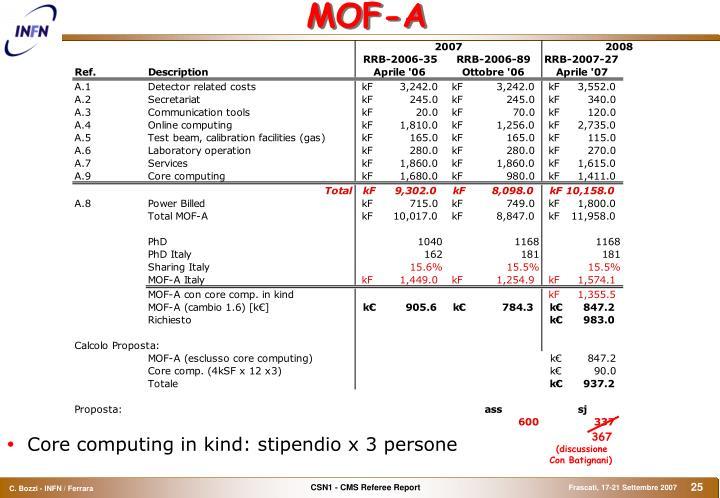 MOF-A