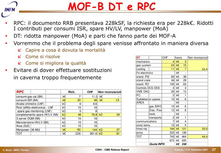 MOF-B DT e RPC